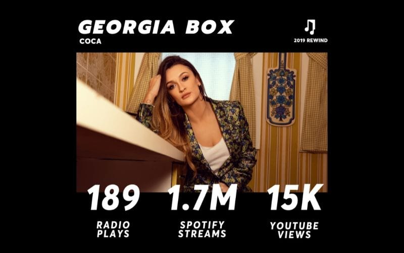 Georgia Box Music Promotion with Music Gateway review