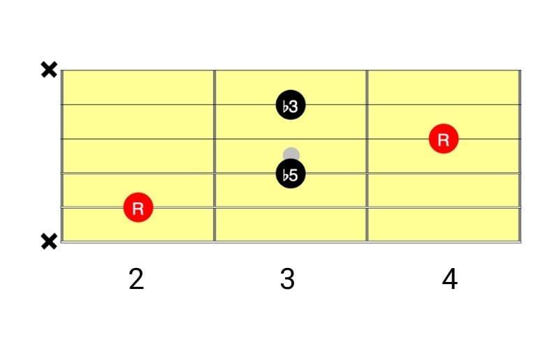 b diminished diagram