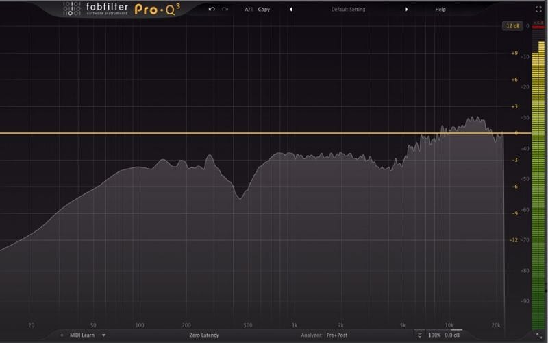 Spectrum analyser Pro Q-3