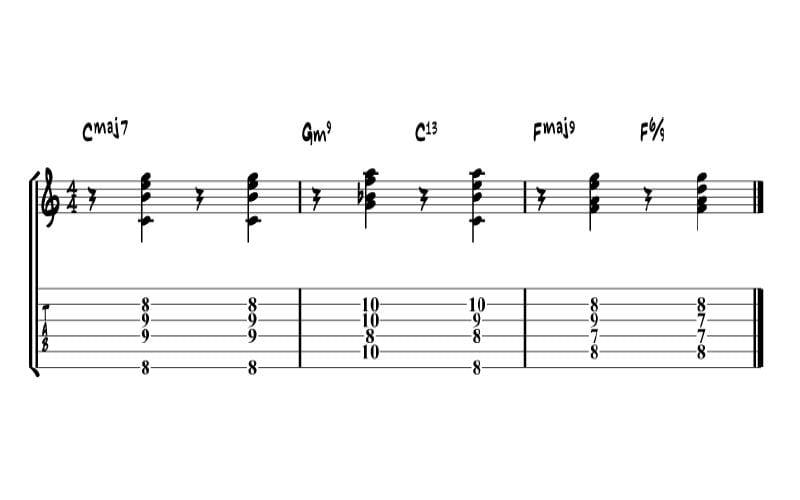 Chord I to IV
