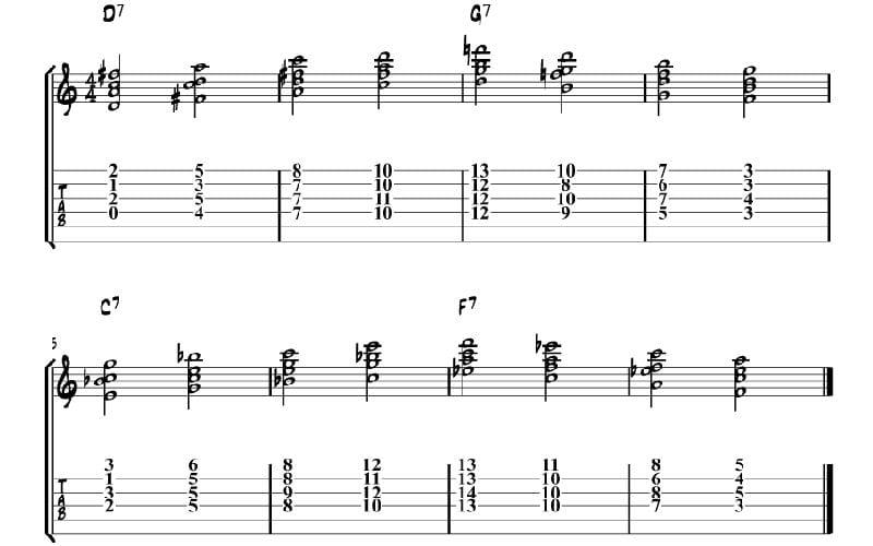 Rhythm changes song bridge chords