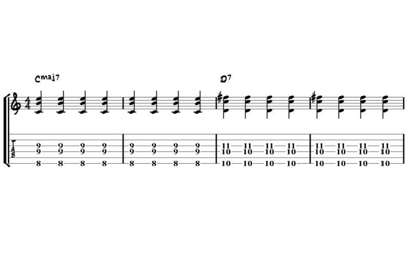 Take the A train chords