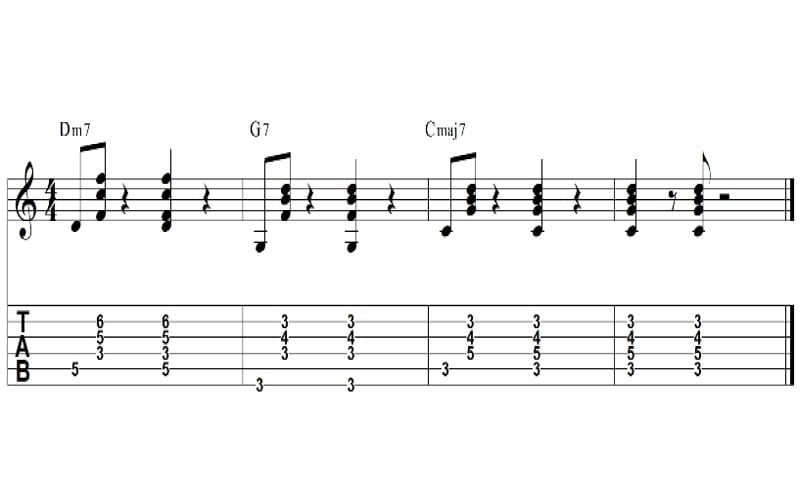 two chords per measure