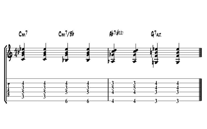 stray cat strut chords