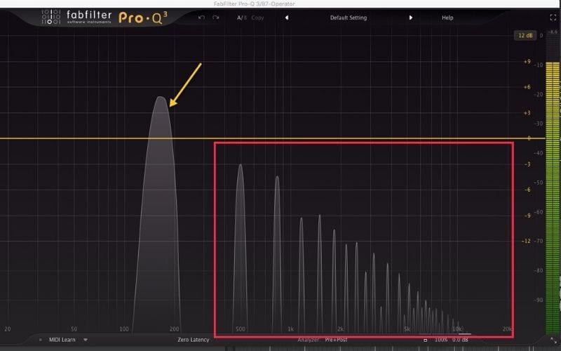 saturation sine wave