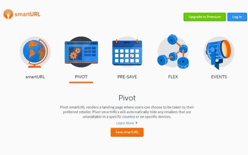 Smart URLs Pivot page