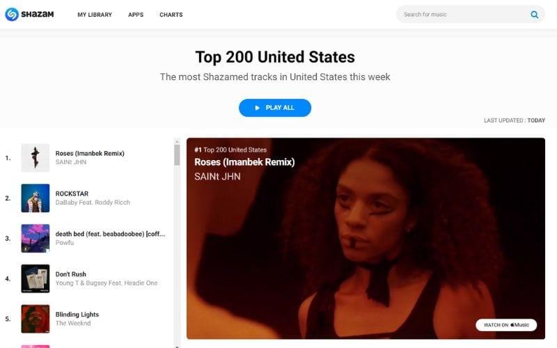 Shazam Top 200 US chart