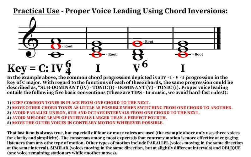 voice leading using chord inversions