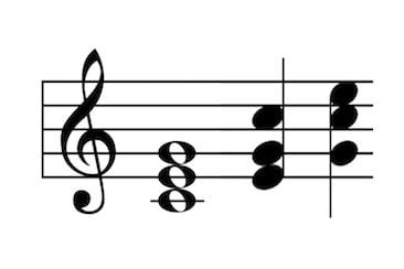 What Are Chord Inversions And How Are They Used?