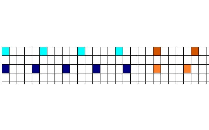 cross rhythms and polyrhythms