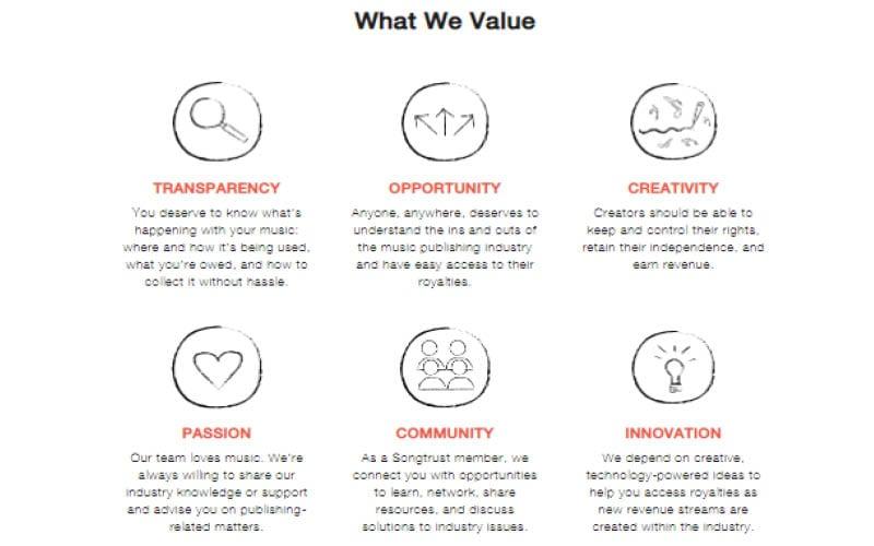 songtrust values