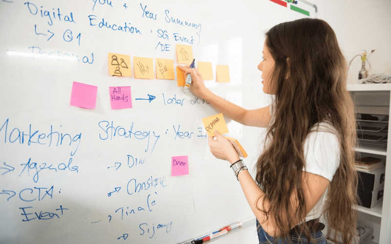 A lady brainstorming on a whiteboard.