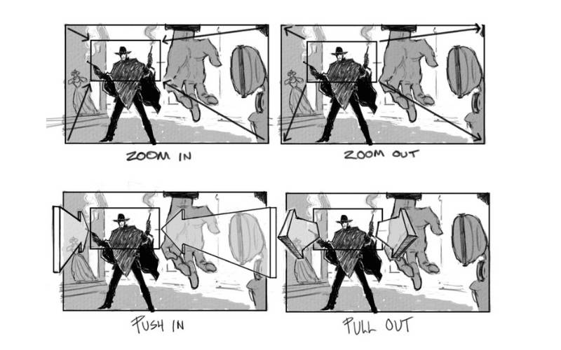 A storyboard with camera shot details