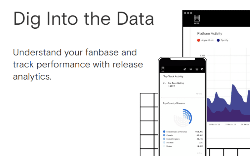 level music music data